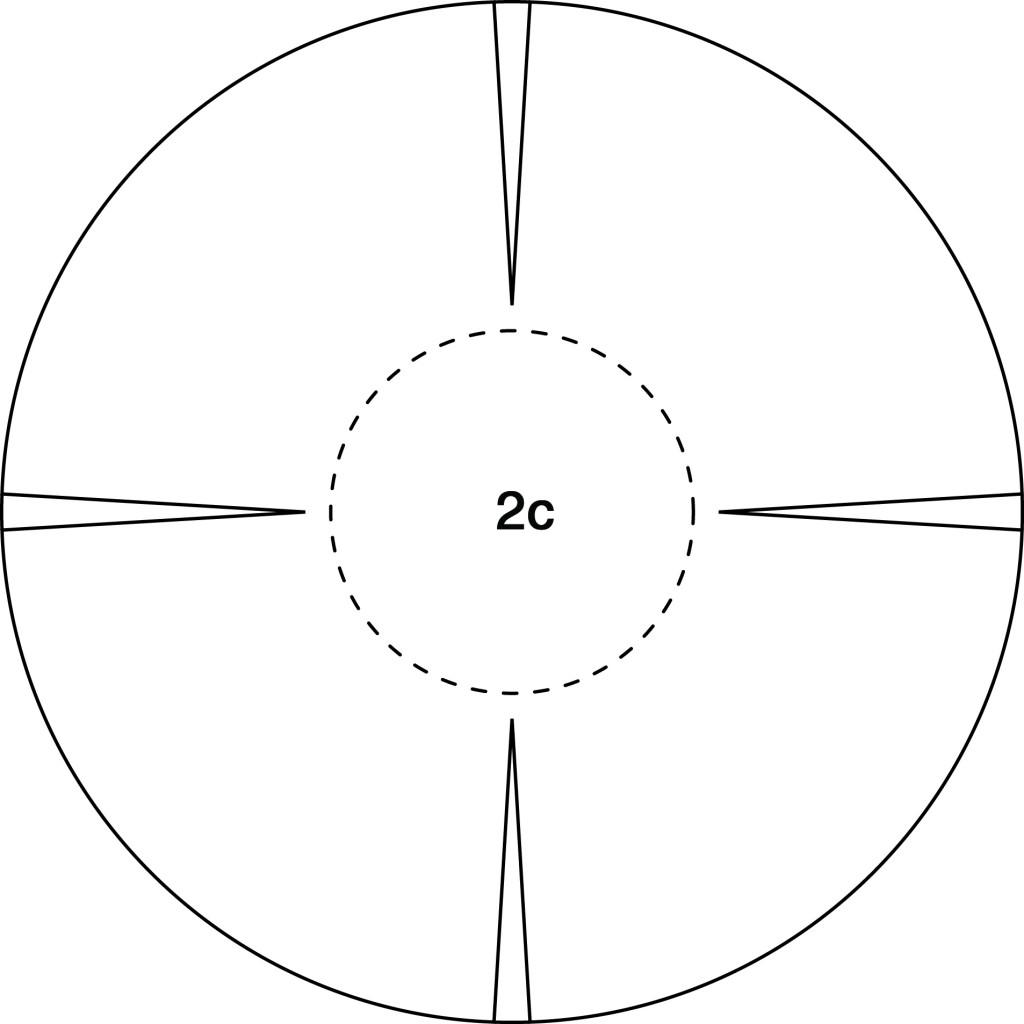 Template 3x